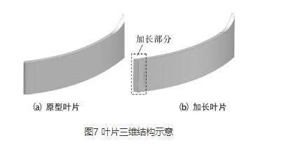高压风机厂家探究叶片出口直径对高压离心风机性能的影响